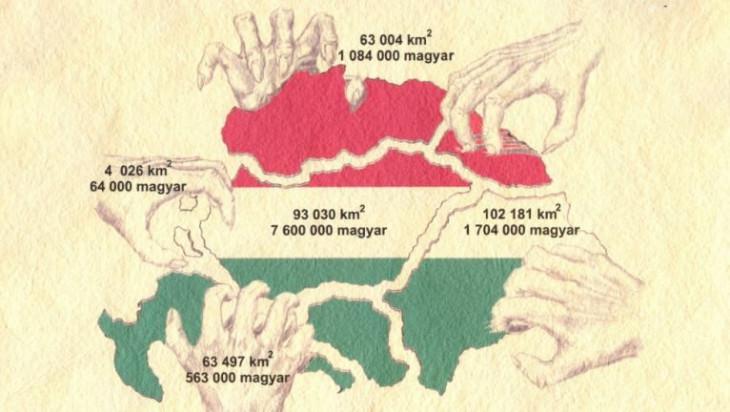 abouthungary.hu-A szétszakított Magyarország